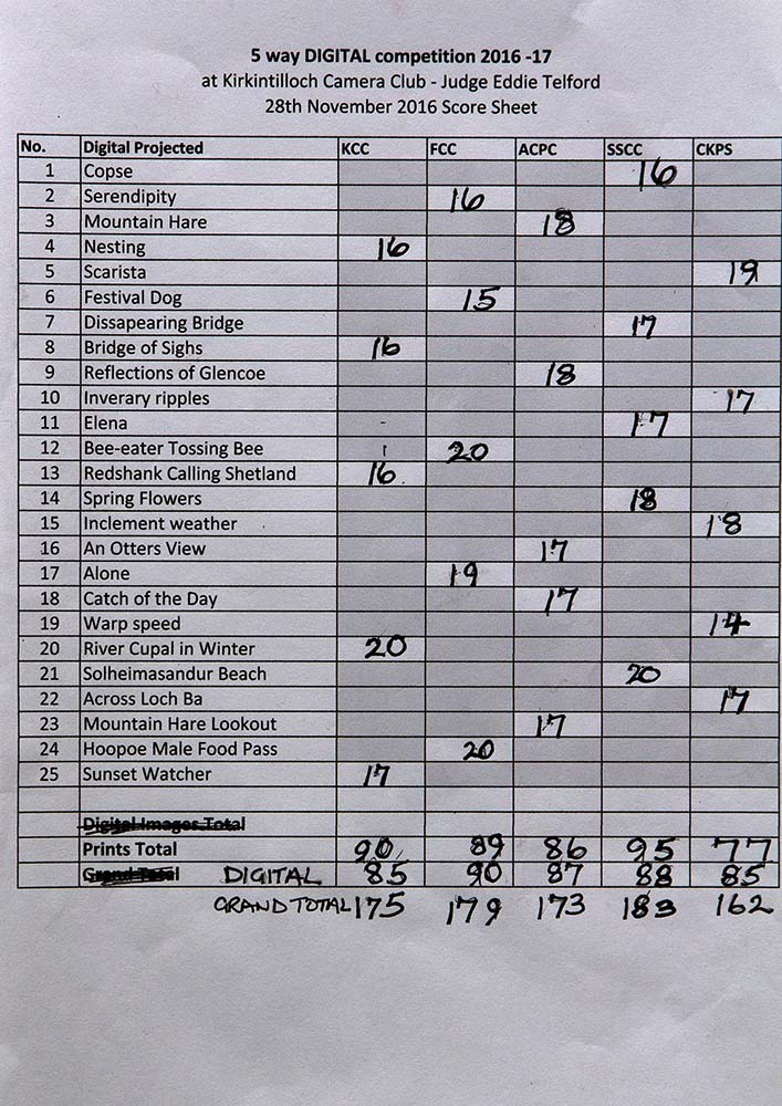 Competition Score Sheets  Stirling  District Camera Club